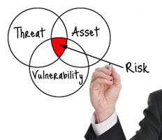 threat-modelling